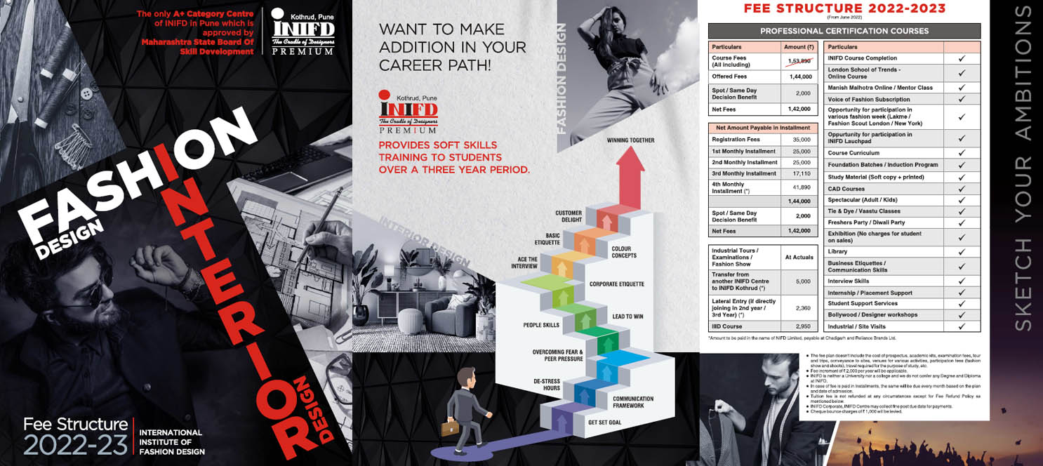 Inifd Pune Fees Structure Interior Design Fashion Design Course Fees Inifd Fees